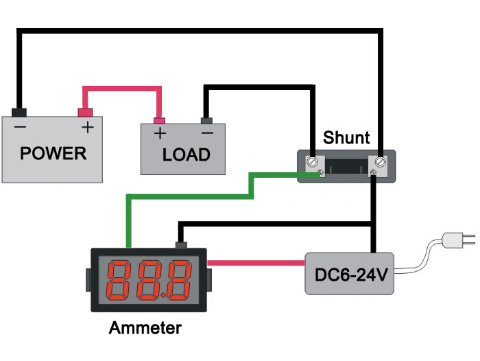 090780_13 0 36 amp panel meter dc digital ammeter 0 10a red led measuring ammeter shunt wiring diagram at bayanpartner.co